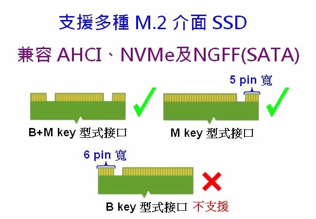 M.2拷貝機, PCIe拷貝機, NVMe對拷機, NGFF拷貝機, SSD拷貝機, 硬碟對拷機, 硬碟拷貝機, 硬碟資料抹除機, SSD資料抹除機, U2拷貝機, M.2對拷機, U2對拷機, PCIe拷貝機, NVMe對拷機, NGFF拷貝機, PCIe對拷機, NVMe拷貝機, NGFF對拷機, SSD對拷機, 頂創資訊